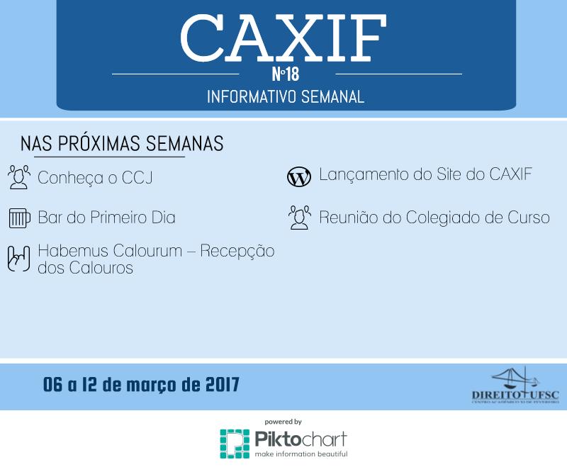 Informativo XVIII